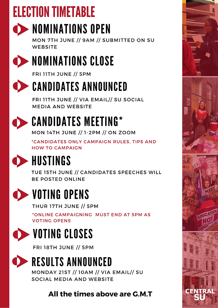 Election Guide Central SU Election 2021.