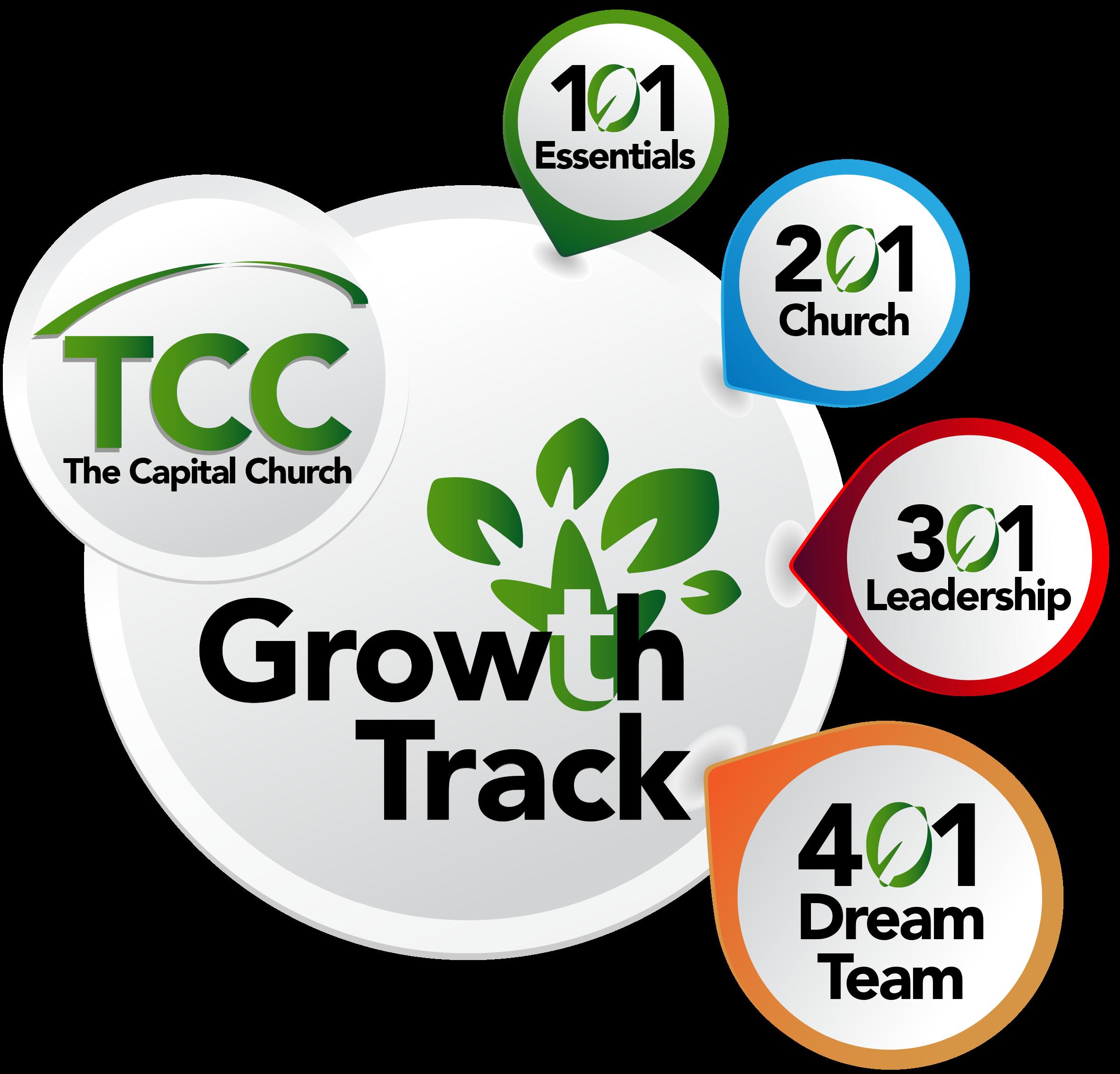 TCC Growth Track