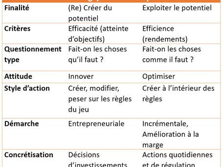 """""""Stratégique"""" et """"opérationnel"""" : deux modes de gestion à concilier"""