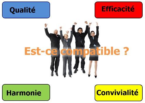 La performance au travail exige des caractéristiques spécifiques et souvent opposées difficiles à concilier.