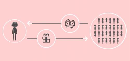 El crowdfunding, el nuevo aliado de la moda