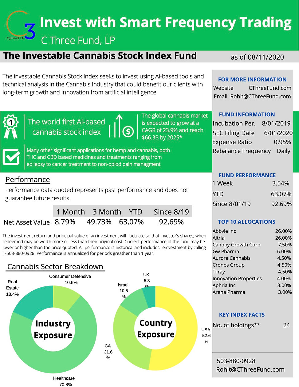 C3 Fund Fact Sheets.jpg