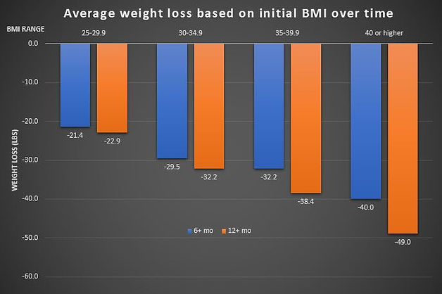 BMIweightloss.JPG
