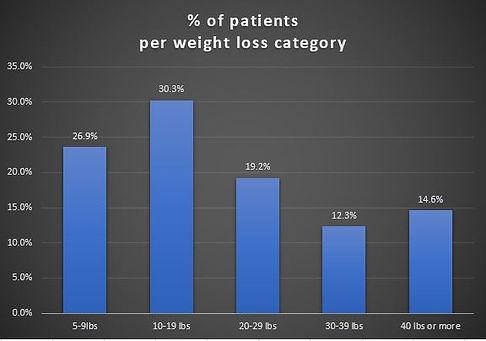 percentcategory.JPG