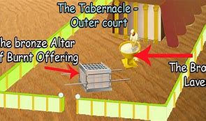 diagram of taabernacle.jpg