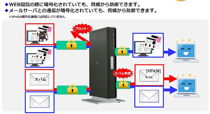 暗号化対策.png