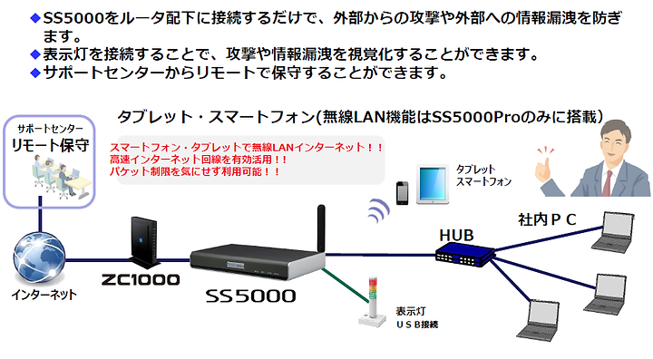 SS5000システム構成.png