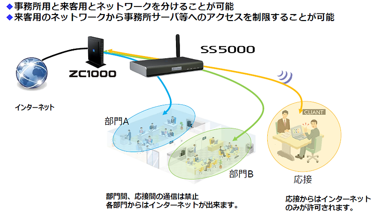 SS5000システム構成2.png