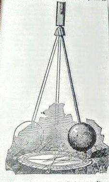 220px-Foucault_Pendulum.jpg