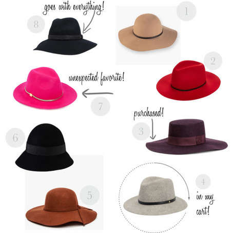 {Loving Right Now: Le Chapeau}