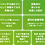 Thumbnail: コンパクト型足踏み式消毒液スタンド 踏んでるくん1 SD-1113-JP