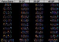 Light-Amil  -  Tabela de valores