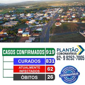 14 novos casos de Covid e 42 curados na terça-feira em Jaraguá