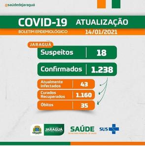 Jaraguá tem aumento de 08 novos casos de coronavírus nas últimas 24 horas