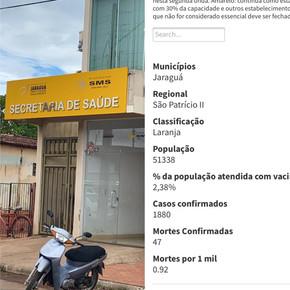 Jaraguá fica na classificação Crítica (Laranja) sem a obrigatoriedade de lockdown