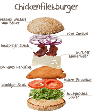 Chickenfiletburger.png