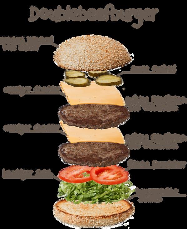 Doublebeefburger.png