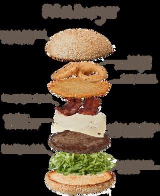 Röstiburger.png