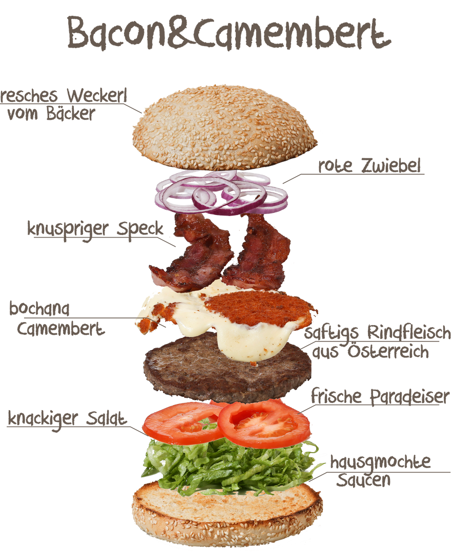 Bacon+Camembert.png