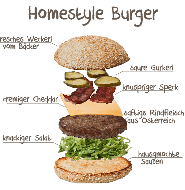 Homestyle Burger.png
