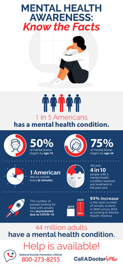 Mental Health Awareness - Know the Facts