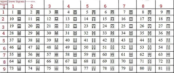 Tabelle-7-en.jpeg