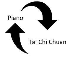 YY Piano Tai chi chuan.JPG