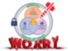 securiment wheel_worry_no chain.jpg