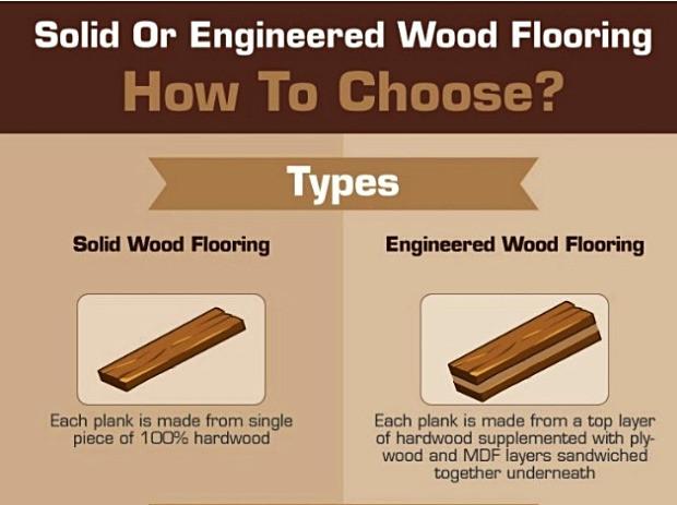 Solid hardwood VS engineered hardwood