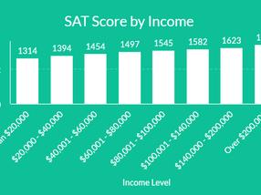 SAT II Subject Tests & SAT Essay Portion Canceled