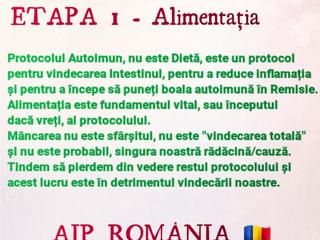 AIP - Protocolul Autoimun
