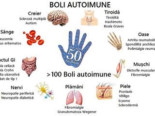 Semne că ai putea suferi de o boală autoimună
