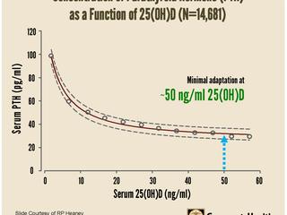 Magneziul scăzut modifică relația hormonului Vitamina D cu Paratiroida