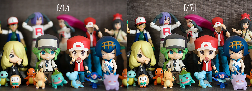Nendoroid Photography of Nintendo Pokemon Figures. Two images comparing the same subject at different apertures. one at f/1.4 and the other at f/7.1