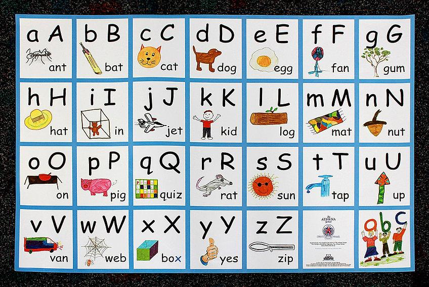 Alphabet Chart Photo 2.jpg