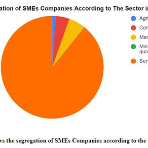 SME and Banks - The Problems and Solutions