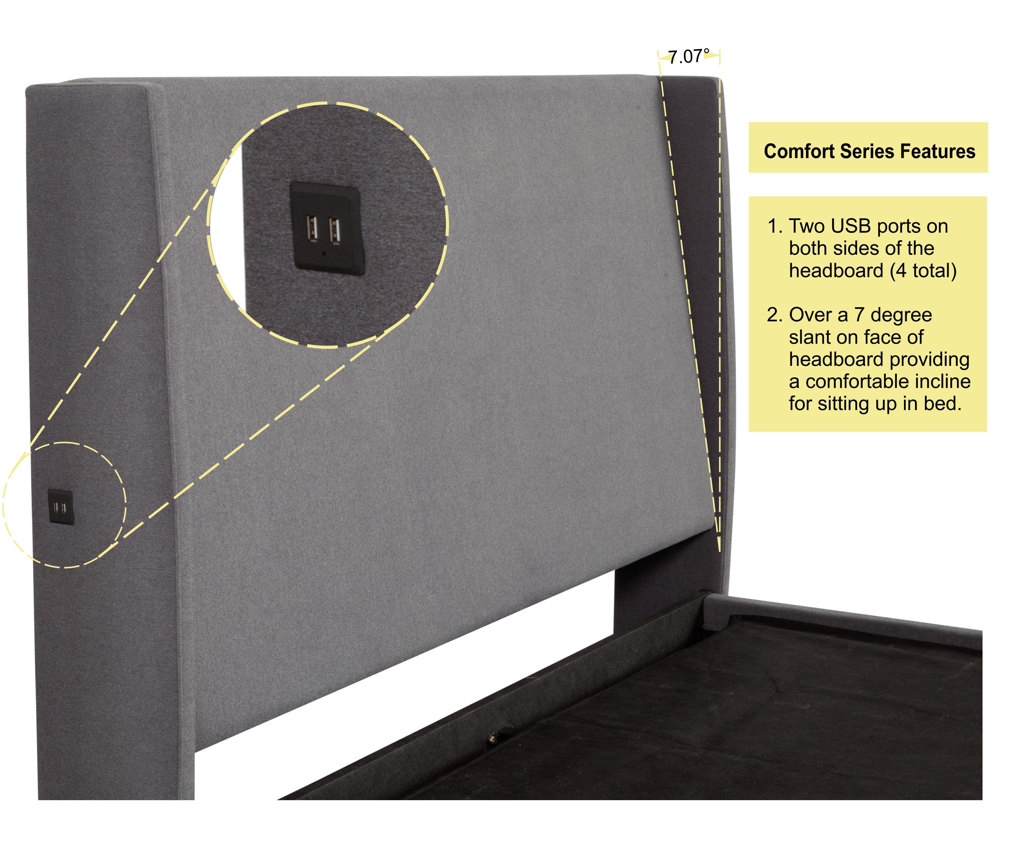 Comfort HB Features