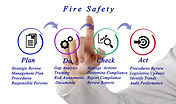 Fire Risk Assessment by Office Compliance Management, London UK