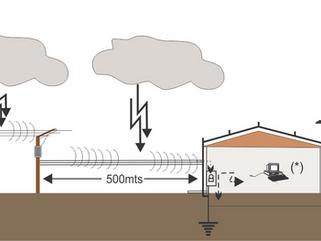Descargas atmosféricas diretas nas Linhas Elétricas ou Tubulações Metálicas