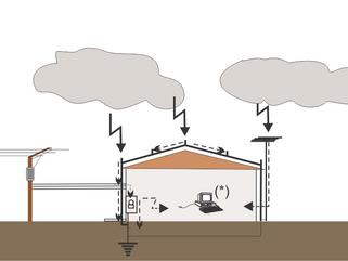 Descargas atmosféricas diretas nas estruturas