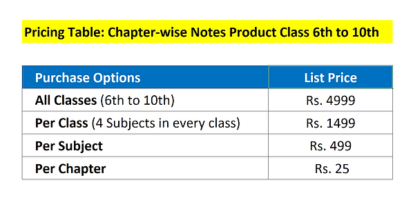Notes Pricing Table Customer.png