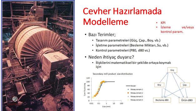 Esan Eczacıbaşı, MPES Industrial Education Sequence 3: Introduction to Modeling Design, 2019. 19 January, Esan Balya, Balıkesir, TURKEY.