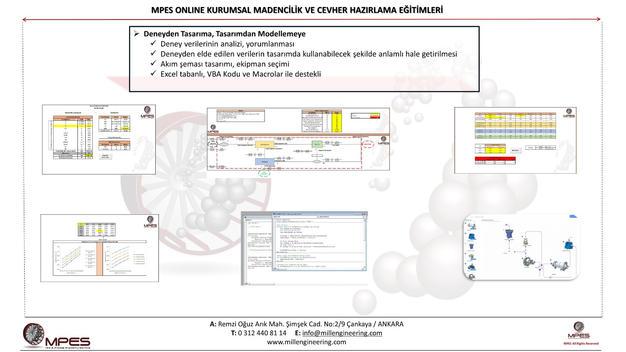 YILMADEN, Modelling in mineral processing and USIMPAC, 2020. February, Ankara, TURKEY
