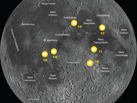 Observe a Lua