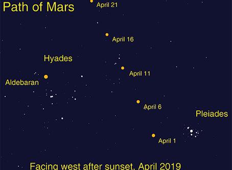 Marte, o andarilho