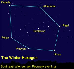 Winter Hexagon