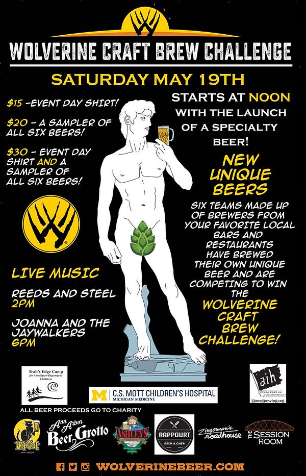 Wolverine Craft Brew Challenge Poster Pr