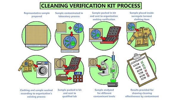 Kit-Process---Print-Size.jpg