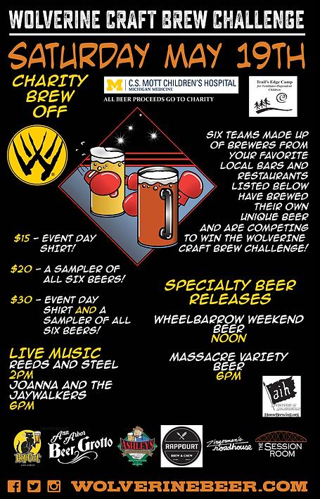 Wolverine Craft Brew Challenge Poster Ch