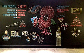 sally pring london chalkboard artist pitch meeting event illustration lettering